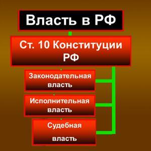 Органы власти Кагальницкой
