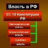 Органы власти в Кагальницкой